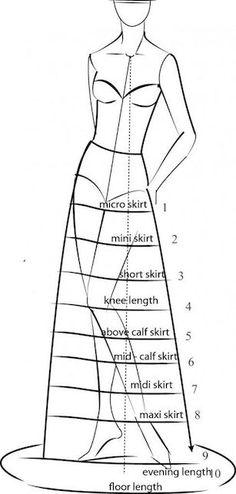 Analisi dello stile